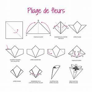 Origami Facile Noel : photo de fleur recherche google paper origami facile ~ Melissatoandfro.com Idées de Décoration