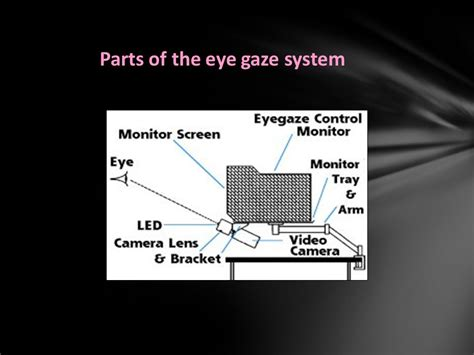 Eyegaze Communication  Ppt Video Online Download