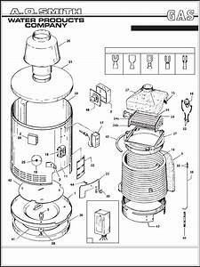 A O  Smith Water Heater Hw