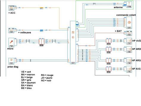 pioneer car stereo ford wiring harness diagram pioneer