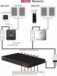 Home Zone 962680 Wiring Diagram