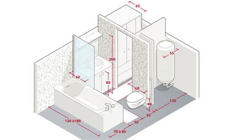 surface minimale d une chambre surface minimum d une chambre location appartement de 2