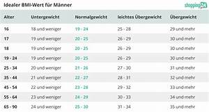 Hosengröße Männer Berechnen : bmi berechnen leicht gemacht mit unserem bmi rechner ~ Themetempest.com Abrechnung