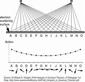 A New Look At The Path Integral Of Quantum Mechanics  U2013 Quantum Field Theory