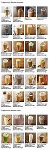 Starbucks Frappuccino Menu. You should look at this, I ...