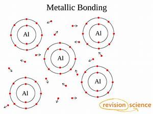 Metallic Bond Diagram : 21 Wiring Diagram Images - Wiring ...