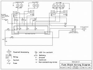 Fuse Box Wiring Peace Of Mind