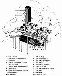 School Bus Engine Compartment Diagram