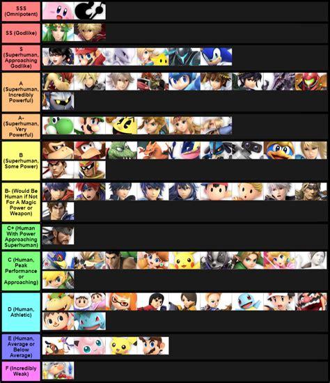 super smash bros  true  canon  tier list