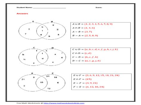 union and intersection worksheets with answers union and intersection of sets worksheet the best