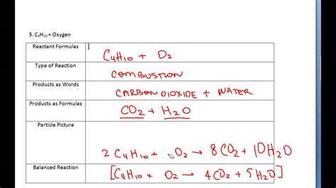worksheet predicting the products of chemical reactions