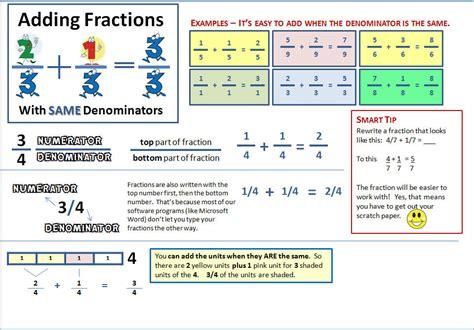 Data Analysis  Deb's Data Digest