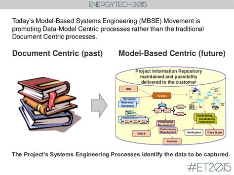 Loyd Baker Mbse  Connecting The Dots Process With Loyd Baker