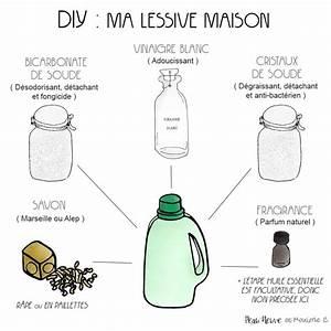 Detacher Linge Blanc Avec Bicarbonate Soude : ma lessive maison diy ~ Nature-et-papiers.com Idées de Décoration