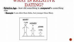 Relative dating 6th