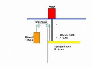 Trägheitsmoment Berechnen Online : tr gheitsmoment f r motor berechnen wissenstransfer ~ Themetempest.com Abrechnung