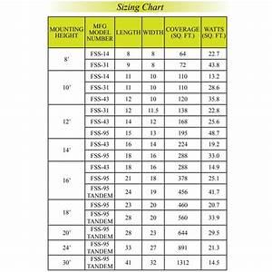 Tpi Fss 3148 1 480v 10 748 Btu Heavy Duty Flat Panel