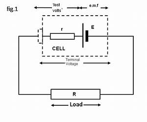 finding the internal resistance of a solar cell a level With electrical principles measuring current voltage and resistance