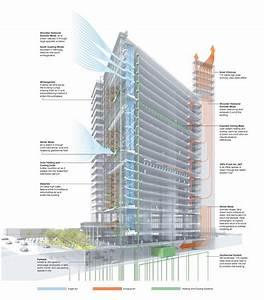 This Diagram Describes The Building U0026 39 S Passive Mechanical