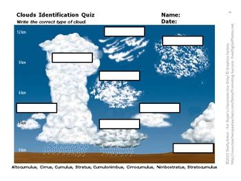 types of clouds activities spring weather unit supplement