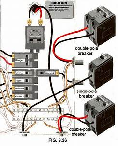 Electrical Panel Breaker Box Wiring Diagram 2 Wiring A Breaker Box Breaker Boxes 101 Bob Vila How To Wire A Main Breaker Box Hunker How To Wire And Install A Breaker Box