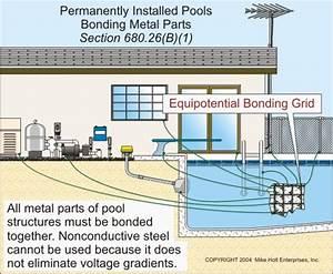 Pool Bonding - Electrician Talk