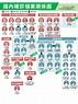 武漢肺炎》案34群聚感染達8人!一圖看懂國內確診個案關係 | 社會 | 新頭殼 Newtalk