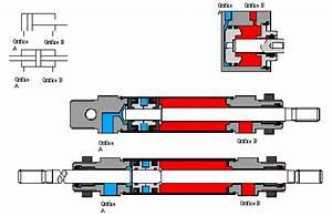 Verin Double Effet : actionneurs et pr actionneurs pneumatiques pr sentation ~ Melissatoandfro.com Idées de Décoration