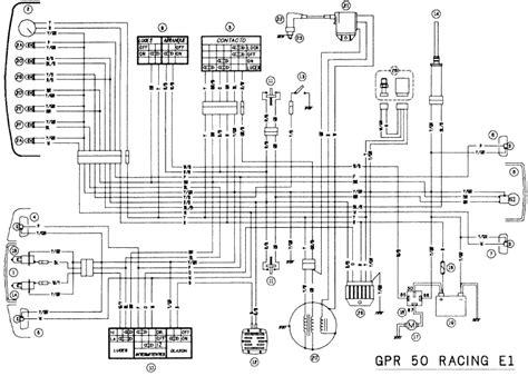derbi senda 50 wiring diagram somurich