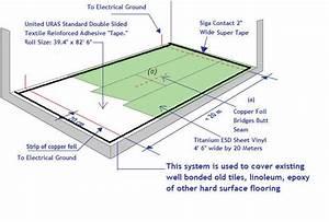Diagram  Sony T2 Ultra Diagram Full Version Hd Quality
