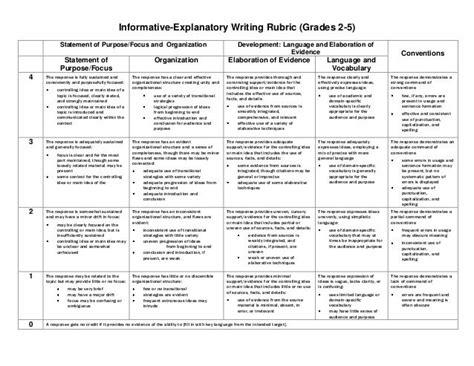 explanatory writing rubric informative explanatory