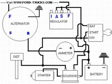 1971 ford f100 4x4 charging system diagram