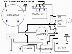 charging diagram ford truck enthusiasts forums With ford charging system diagrams ford alternator regulator wiring diagram
