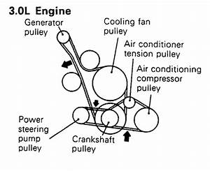 1998-06 Mitsubishi Montero  Sport 3 0l Serpentine Belt Diagram
