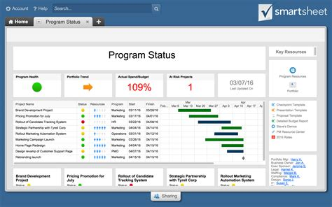 smartsheet delivers unprecedented visibility