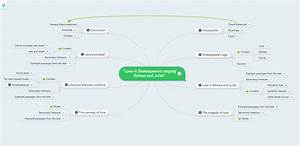 Spider Diagram For Essay Planning Map
