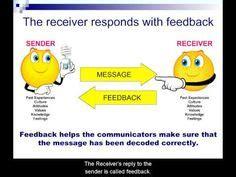 communication theory images communication theory