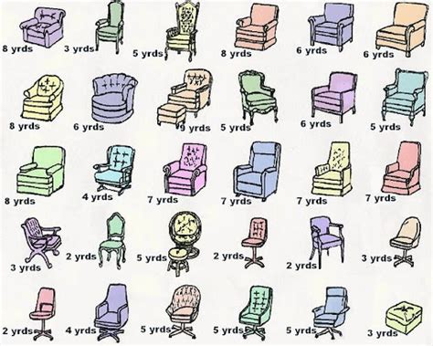 Upholstery Fabric Chart by 1000 Images About Upholstery Yardage On