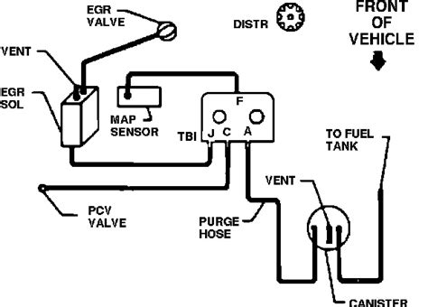 87 Chevy Tbi Vacuum Diagram by Vacuum Hose Diagram For Chevy 1991