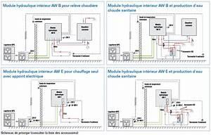 Pac Eau Eau : pompe a chaleur air eau reversible energies naturels ~ Melissatoandfro.com Idées de Décoration