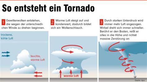 Wie Entsteht Ein Tornado Für Dumme Erklärt? (referat