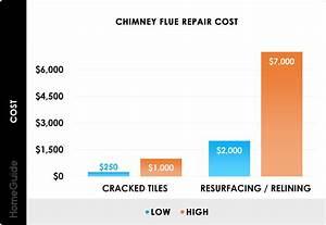 2020 Chimney Repair Cost