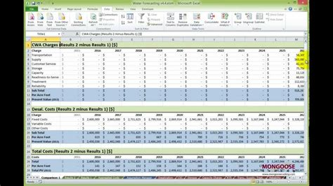 advanced excel modeling professional data analysis