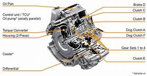Latest Transmission Titbit  U2013 Zf 9hp - Youwheel Com