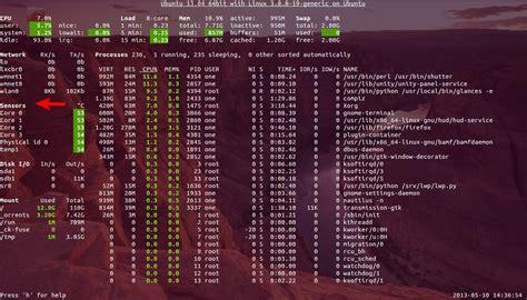 ubuntu server l server command line system monitoring tools for ubuntu ask ubuntu