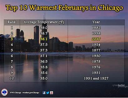 Chicago February Climate Weather Winter Warmest Gov