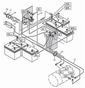 34 1997 Ezgo Txt Wiring Diagram