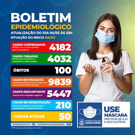 BOLETIM COVID-19 - 04/03/2021 - PREFEITURA DE MARATAÍZES - ES