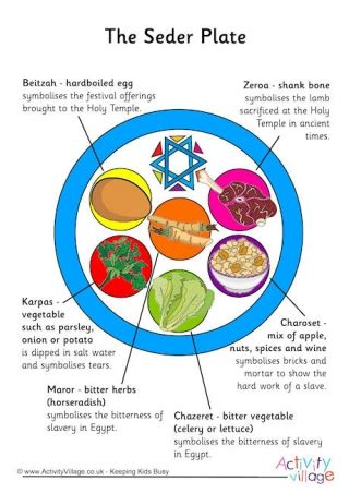 passover activities for