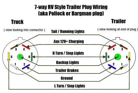 Trailer Plug Does Provide Power Charge Battery